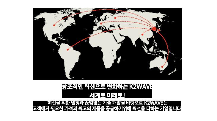 main_k2wave